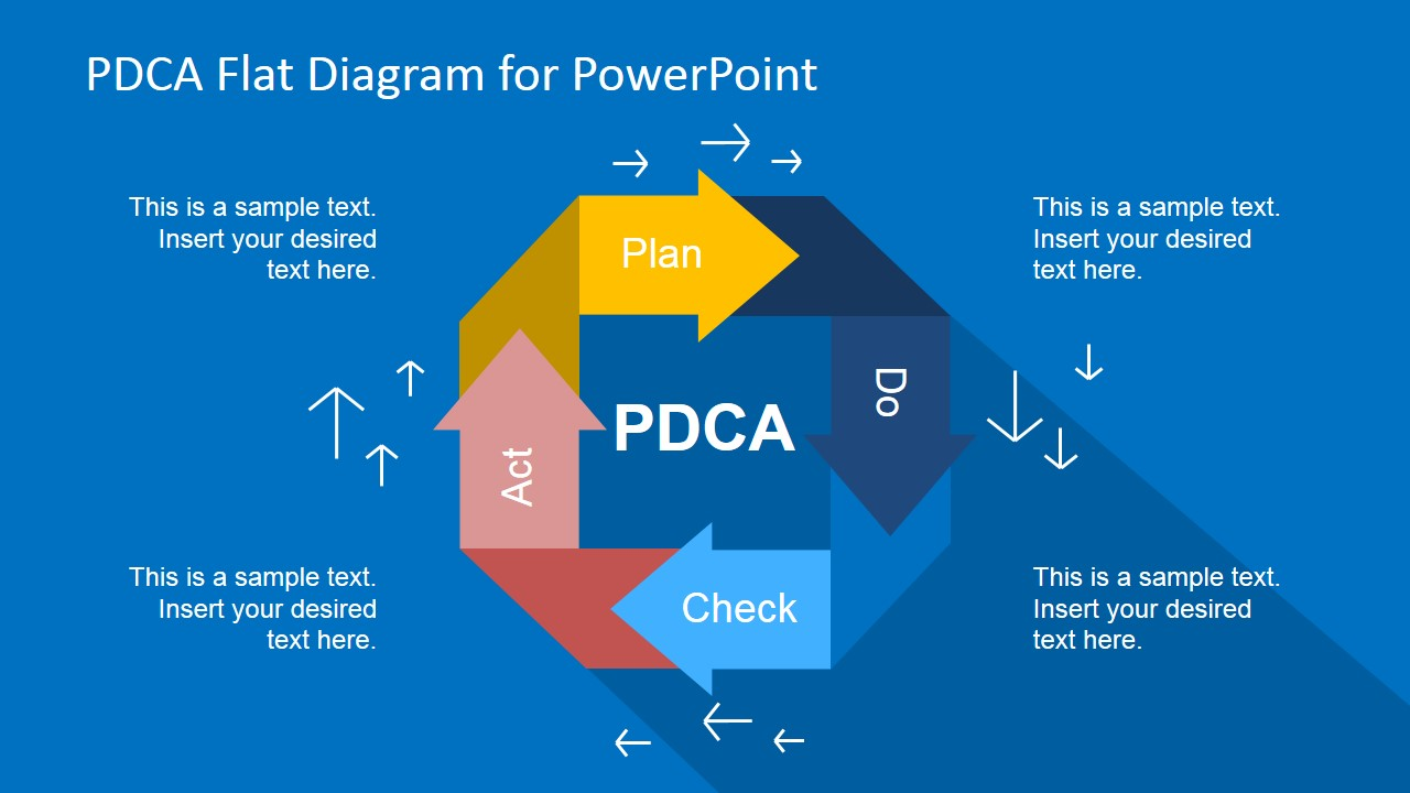 PowerPoint Flat Design Diagram of Deming Diagram