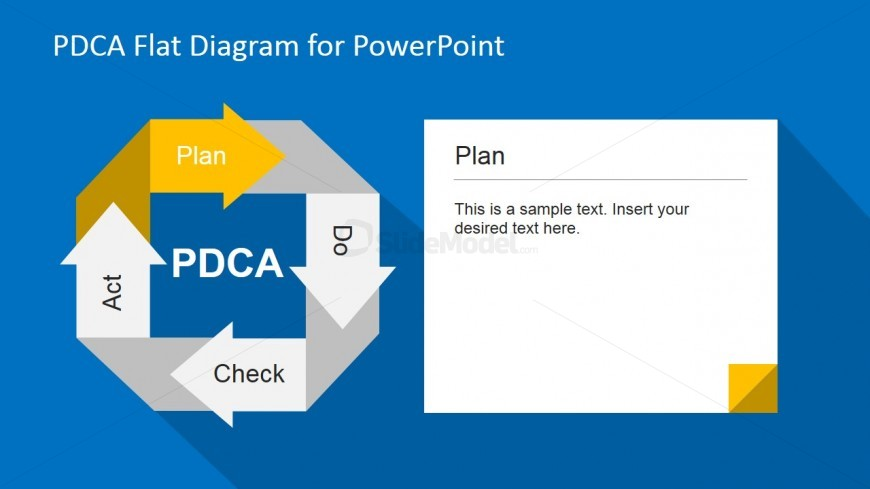 PowerPoint Slide Plan Stage of the PDCA Deming Cycle