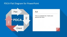 Act Phase PDCA PowerPoint Diagram
