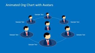 360 Feedback Employee Org Chart Slide