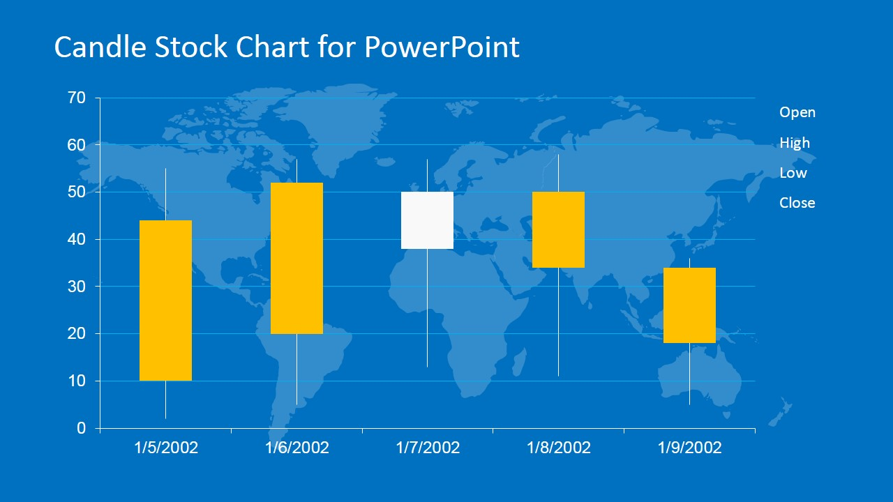 Candlestick Chart for PowerPoint Blue Background