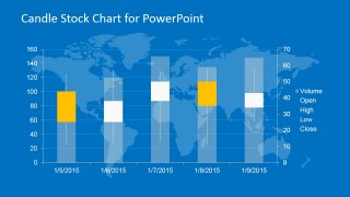 Candlestick Chart for PowerPoint with Volume