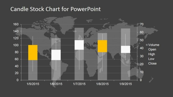 Candle Chart for PowerPoint Dark with Volume