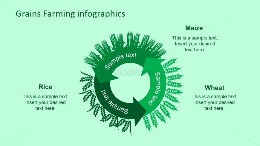 Agriculture Donut Chart Powerpoint Template Slidemodel
