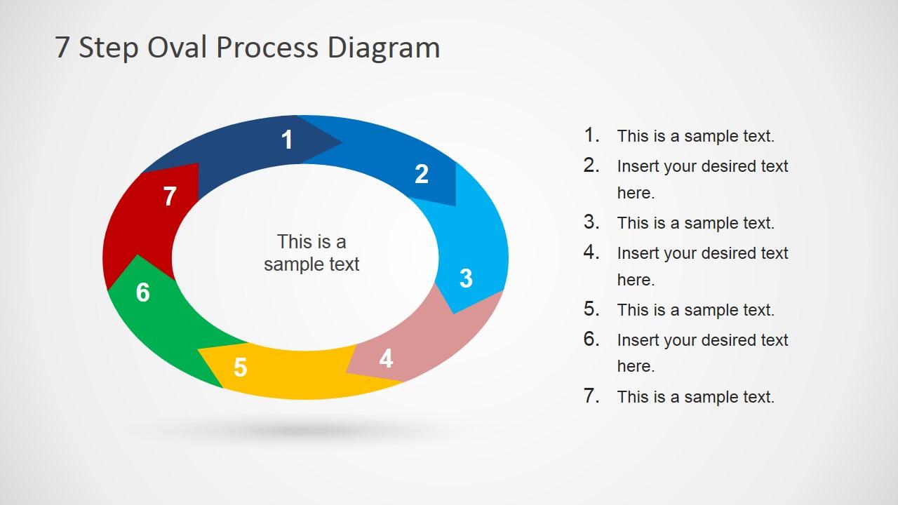 Process steps template