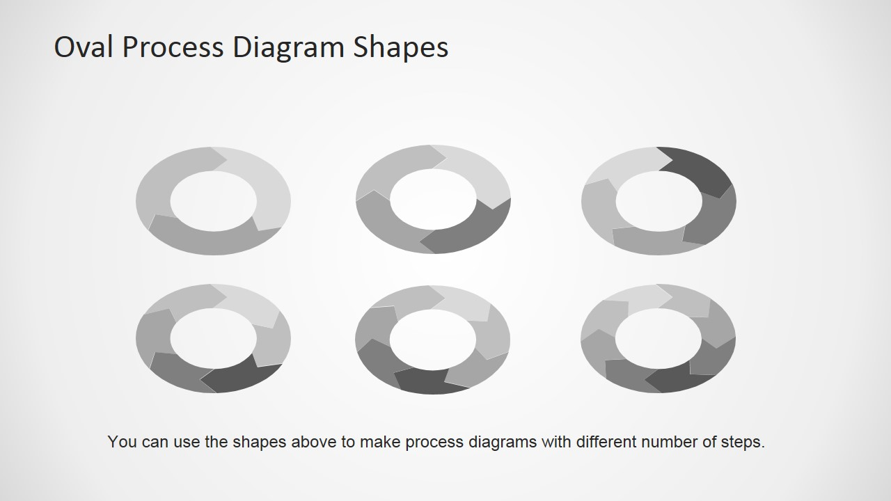 7 Step Oval Process Diagram Template For PowerPoint