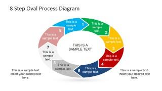 Process Diagram Clockwise Arrows in Ellipse