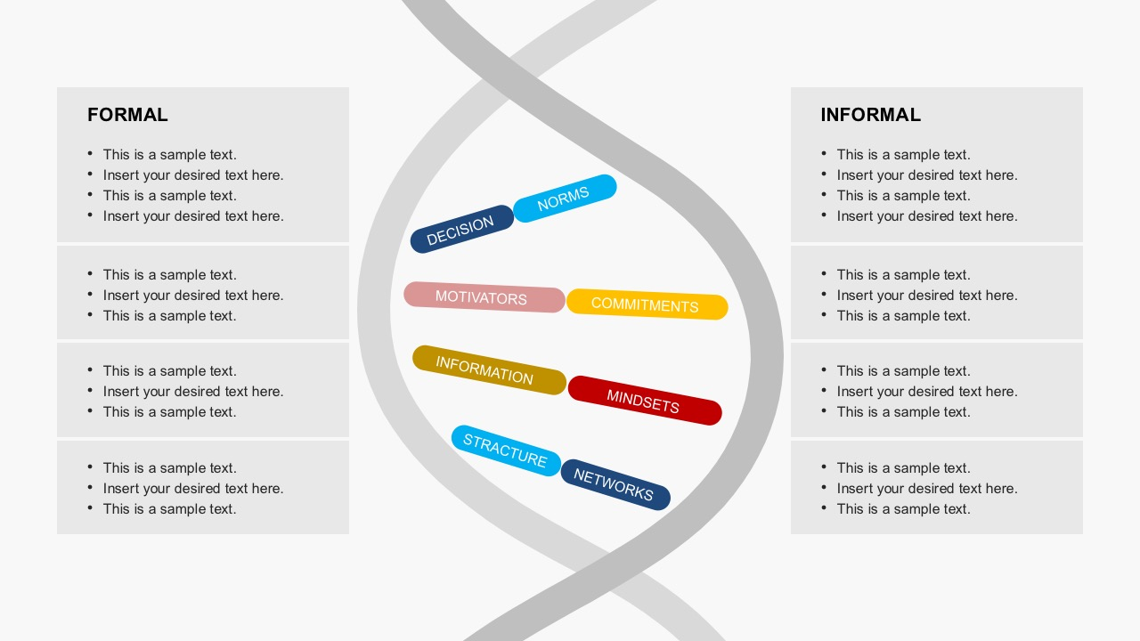 Organization culture dna powerpoint templates formal informal organization dna genetic code toneelgroepblik Choice Image