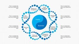 Organizational Structured Circle DNA Strands Slides