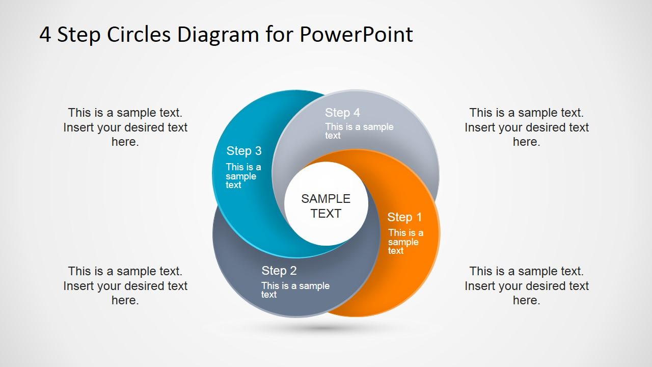 4 step circles diagram for powerpoint slidemodel 2 Step Dance Steps Diagram four color steps circular diagram for powerpoint