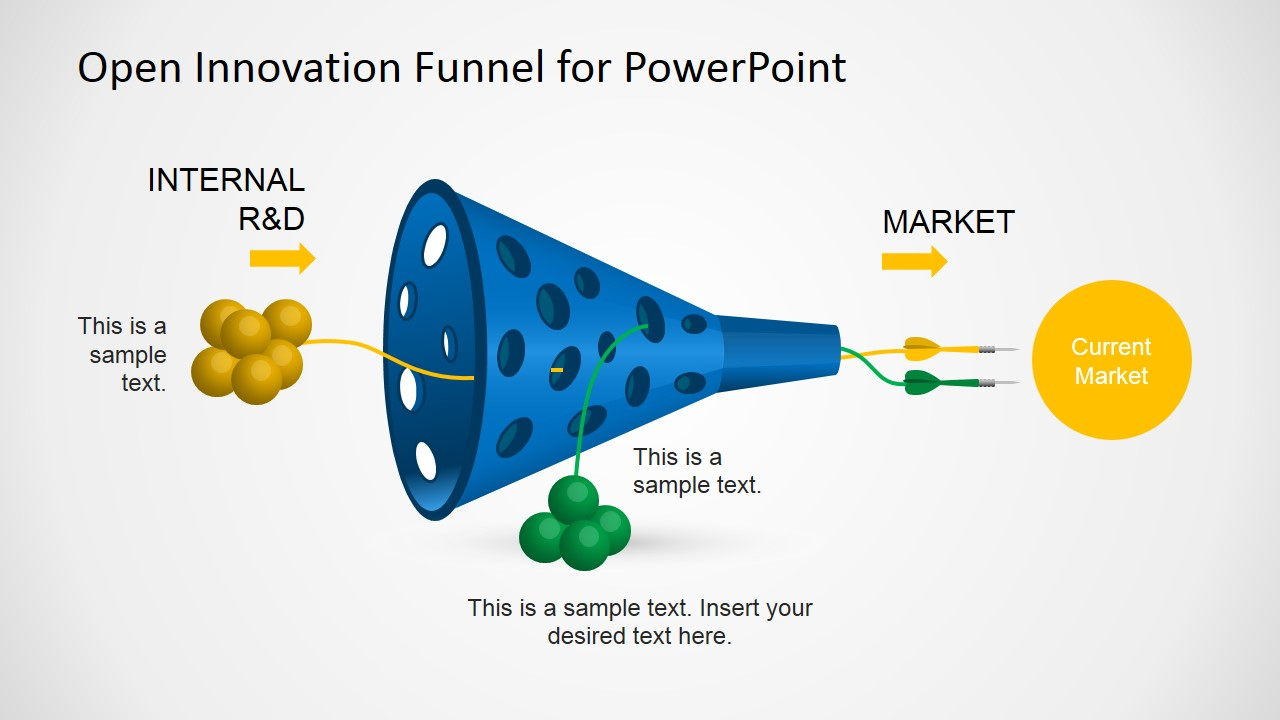 Creative Funnel Design for Open Innovation Presentations