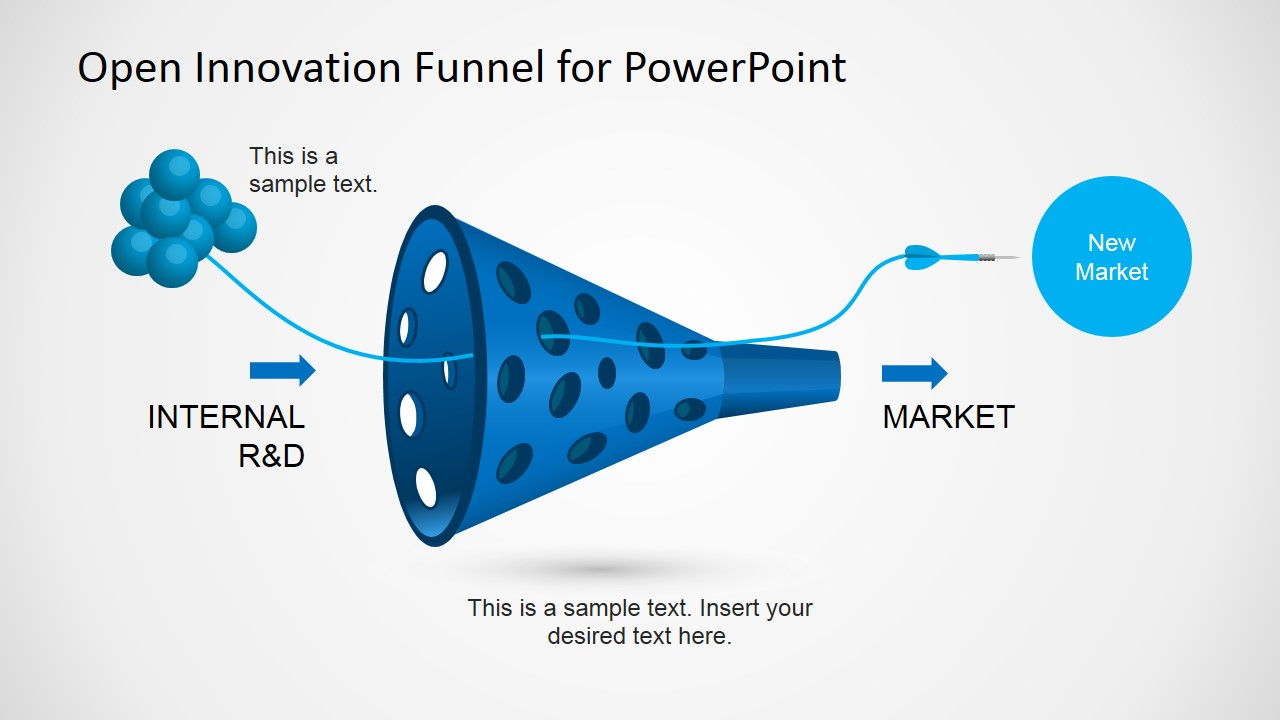 Creative Funnel Design for Open Innovation - Blue Path