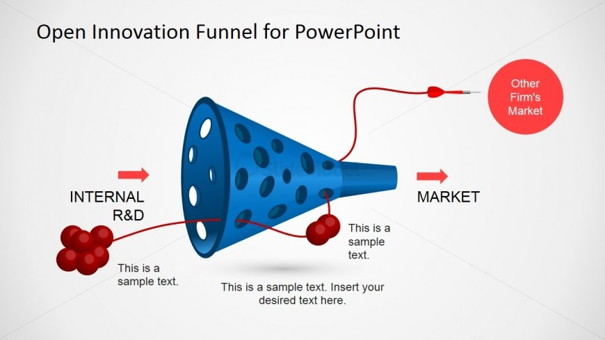 Creative Funnel Design for Open Innovation - Red Path