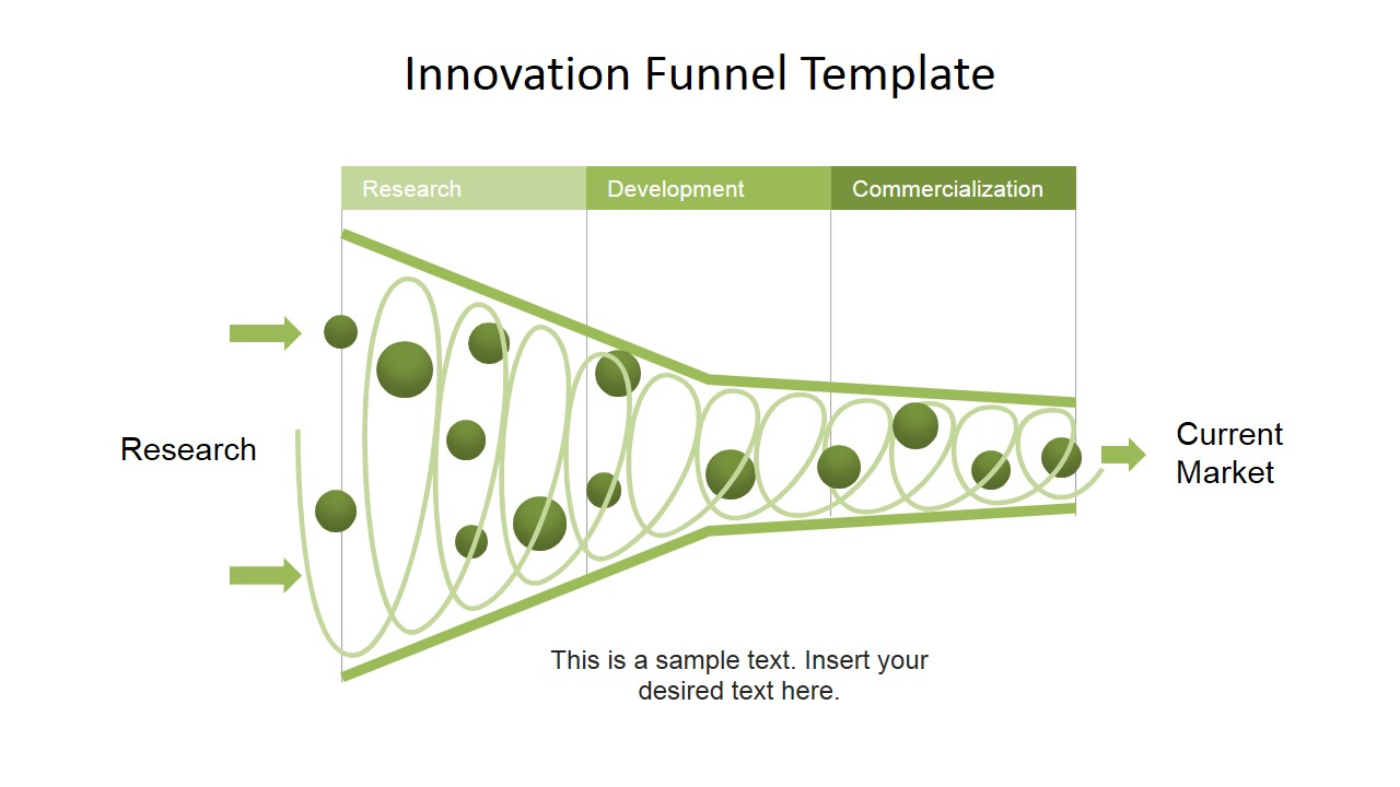 Create powerpoint templates pertamini innovation funnel diagram template for powerpoint slidemodel toneelgroepblik Gallery