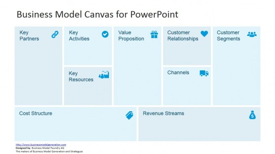 Business Model Canvas Powerpoint Templates