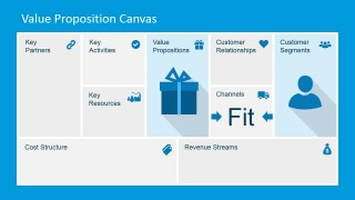 Business Model Canvas Value Proposition and Customer Segments