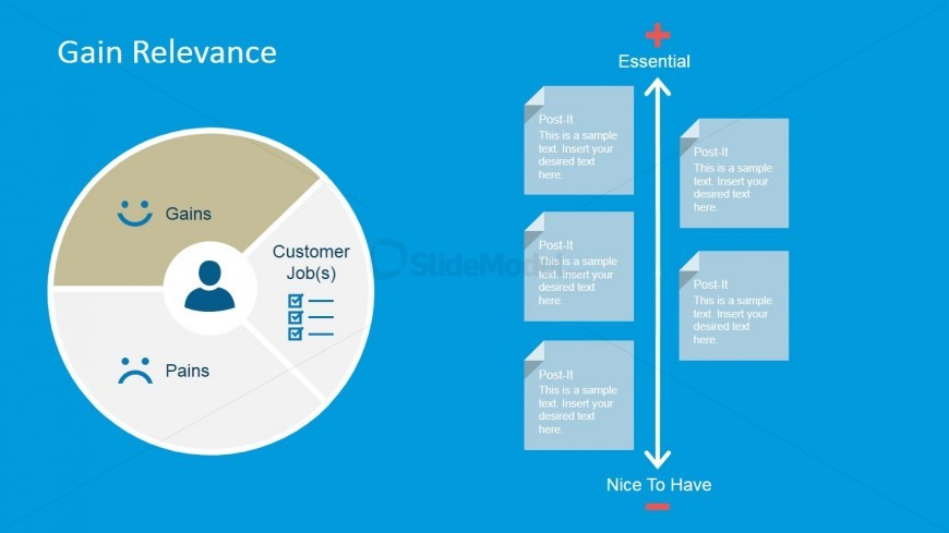 Editable PowerPoint Diagram of Customer Gains Section