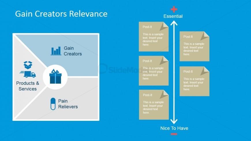 PowerPoint Editable Slide for Relevance of Gain Creators
