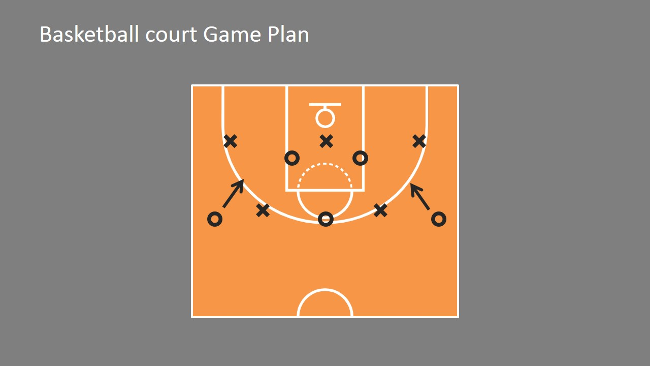 The Use of Basketball in Business