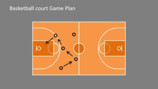 Coach K's Basketball Routines Applied in Business