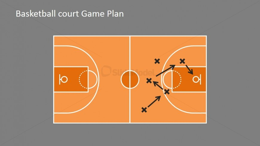 Business strategy translated in basketball slidemodel for Basketball court plan