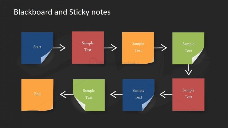 In-Progress Presentation Template for Agile