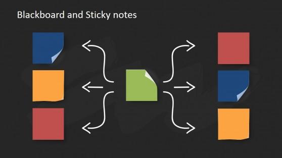 Agile Design for PowerPoint Presentation