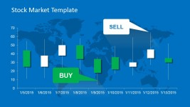 Candlestick Chart with Labels Globes