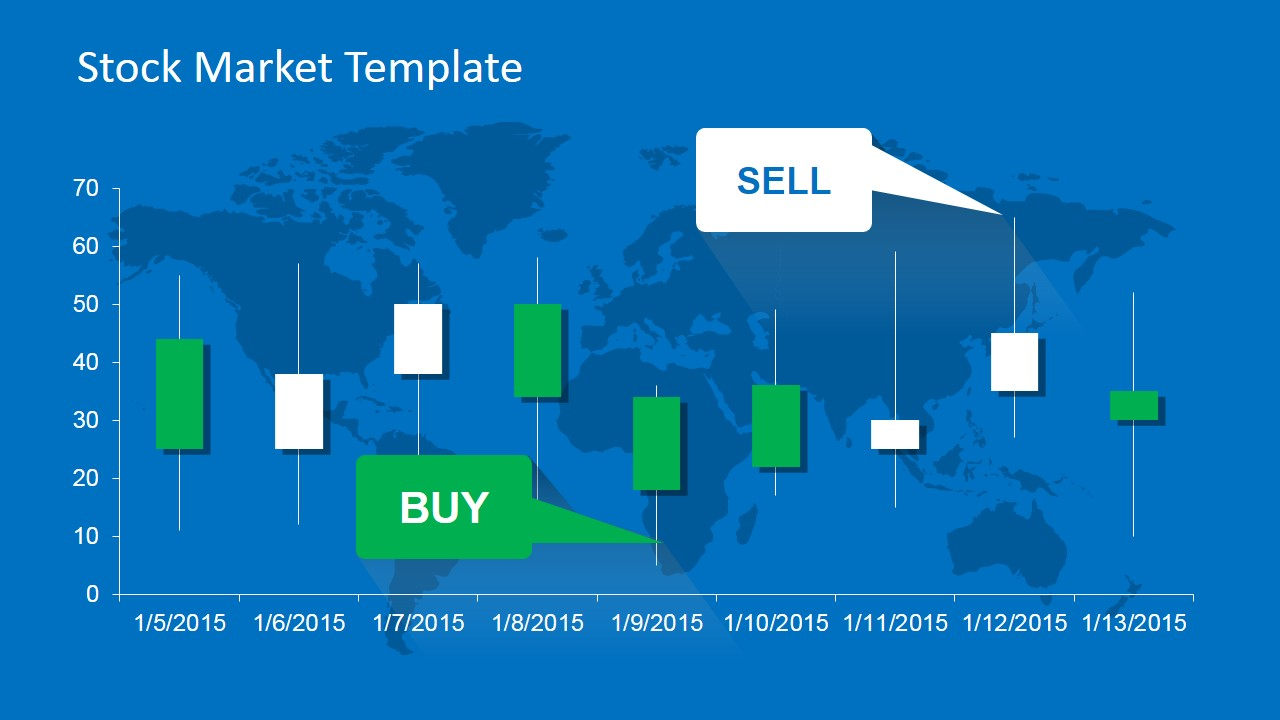 Stock market powerpoint template slidemodel candlestick chart with buy and sell labels toneelgroepblik Gallery