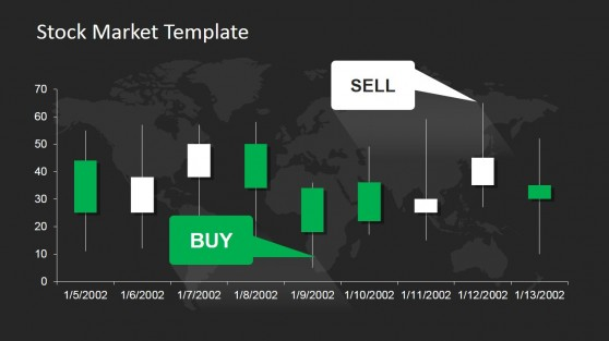 Candlestick Chart with Black Background