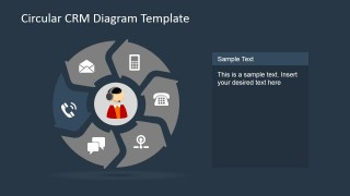 Template Design for Customer Calls