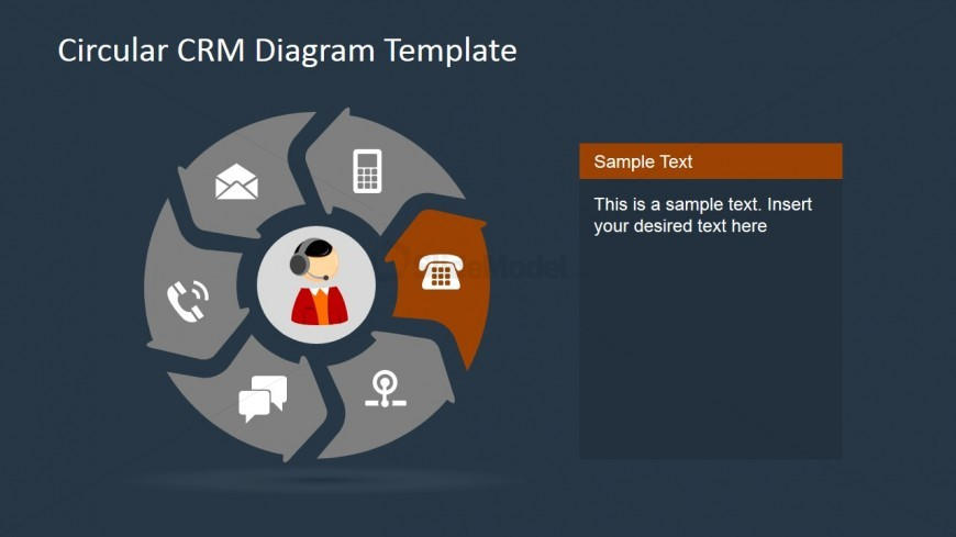 PowerPoint Template for Promoting Customer Interactions