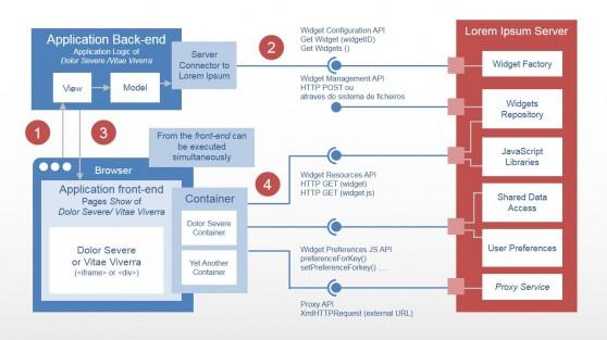 Software Application Navigation Diagram
