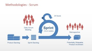 PowerPoint Scrum Methodology Diagram