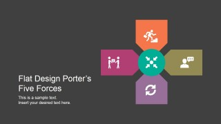 PowerPoint Template of Porter's 5 Forces