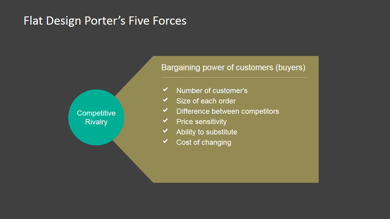porter s 5 forces john lewis partnership What is porter's five forces model this model helps marketers and business managers to look at the 'balance of power' in a market between different types of organisations.