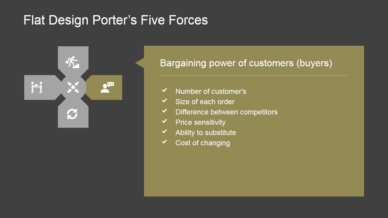 flat porters five forces powerpoint template