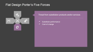 PowerPoint Porters Five Forces Threat from Substitution