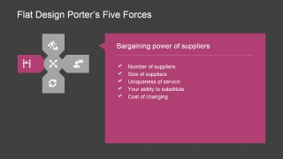 PowerPoint Porter's Five Forces Bargaining Power of Suppliers