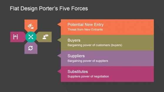 Porters Five Forces Micro Environment PowerPoint Design