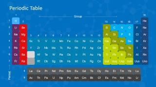 Periodic Table of Elements PowerPoint Slide