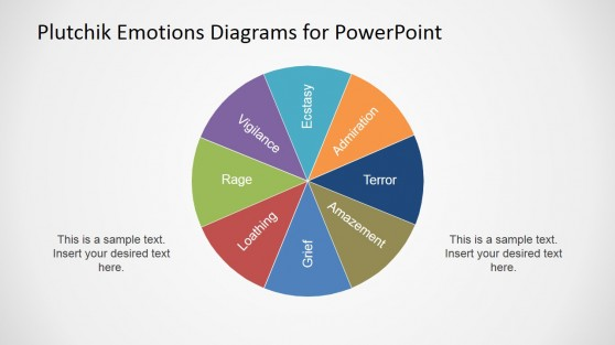 Plutchik High Intensity Emotions Wheel Diagram for PowerPoint
