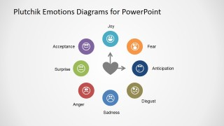 PowerPoint Icons of Plutchik Basic Emotions