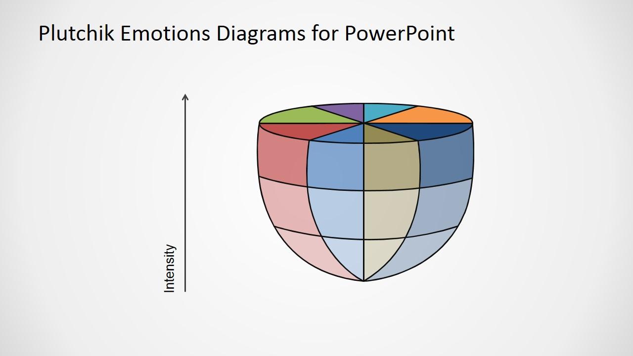 PowerPoint 3D Diagram of Plutchik Emotions Wheel