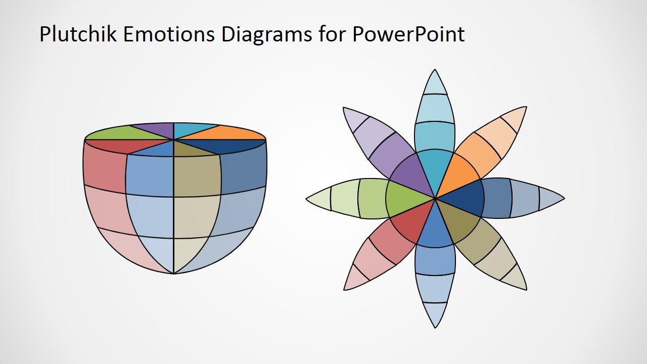 PowerPoint Diagrams of Plutchik Emotions Wheel