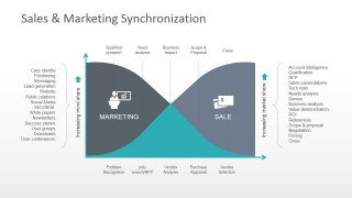 Illustration for Sales & Marketing Sync for PowerPoint