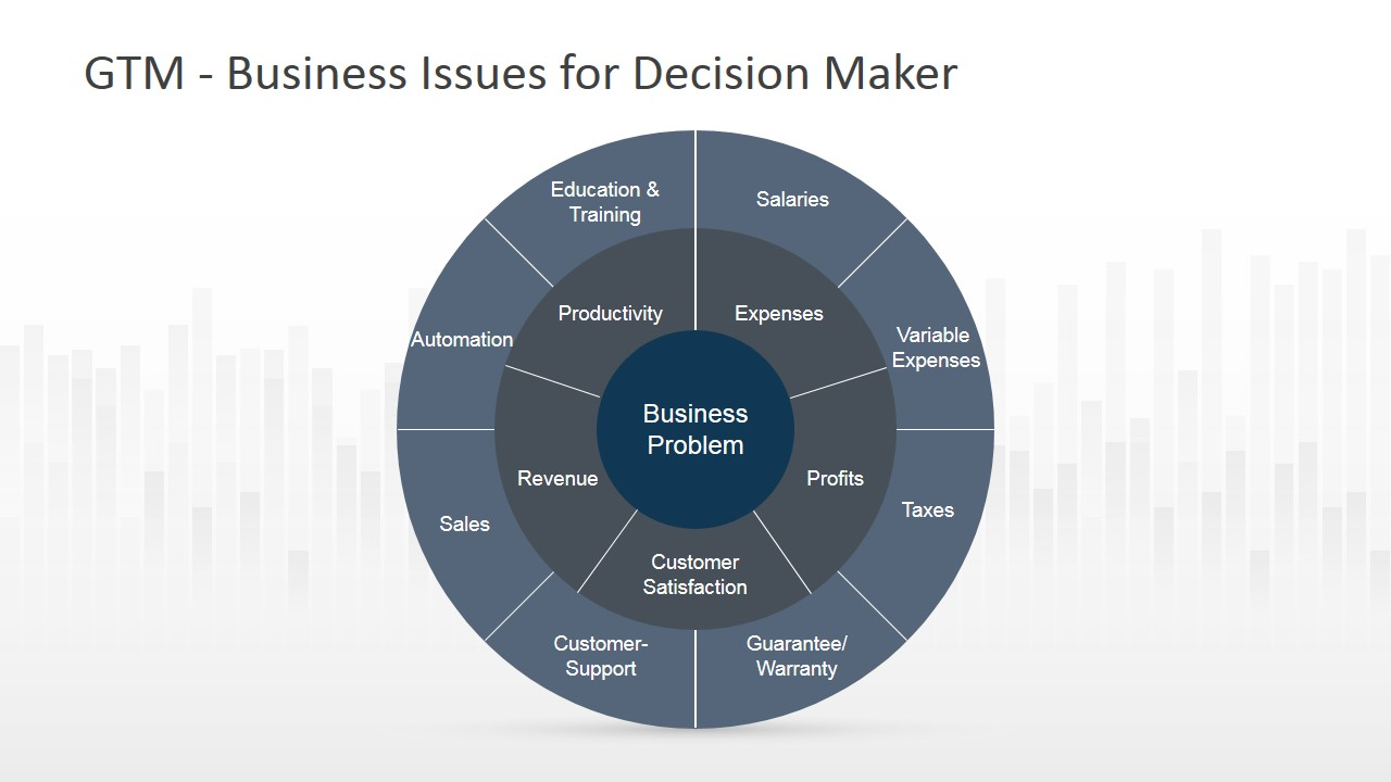 go to market business issues for decision analysis - slidemodel, Modern powerpoint