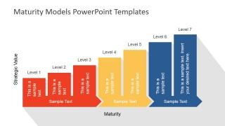 Growth Chart Maturity PowerPoint Model