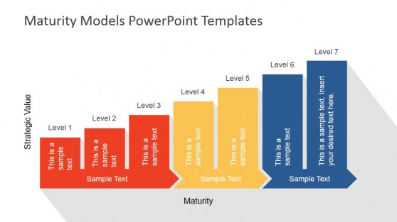Maturity Model Growth Chart PowerPoint Model