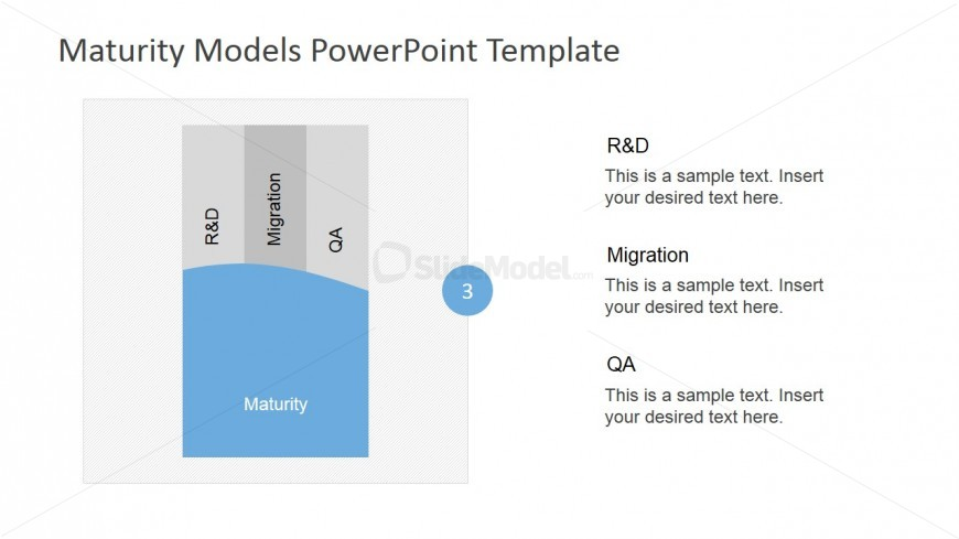 Maturity Stage Of Product Life Cycle Diagram For Powerpoint Slidemodel